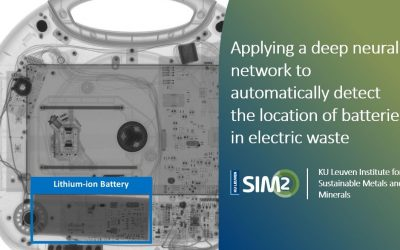 Using deep learning & X-Ray images to improve battery removal and recycling